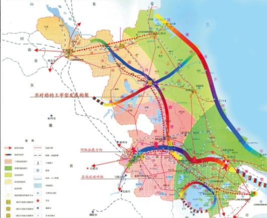 旅游规划空间结构