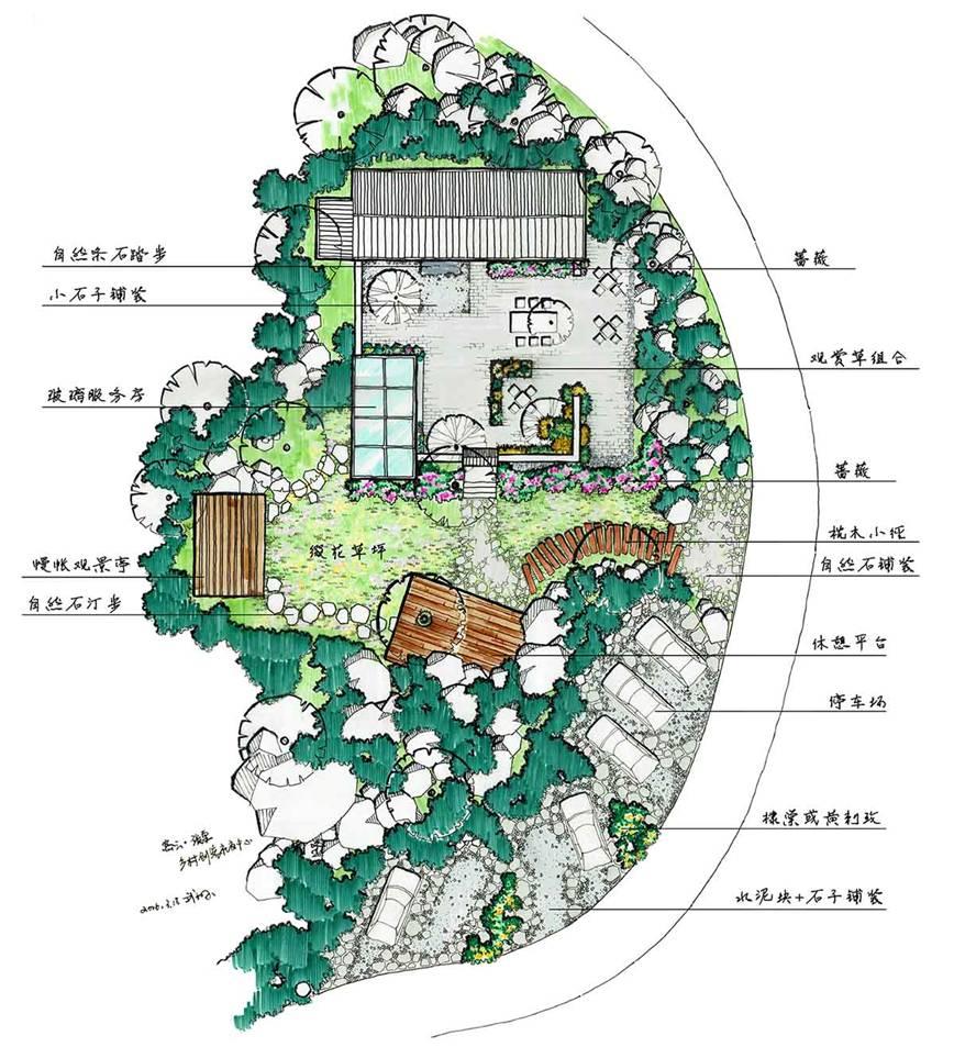 农村庭院花台设计图片
